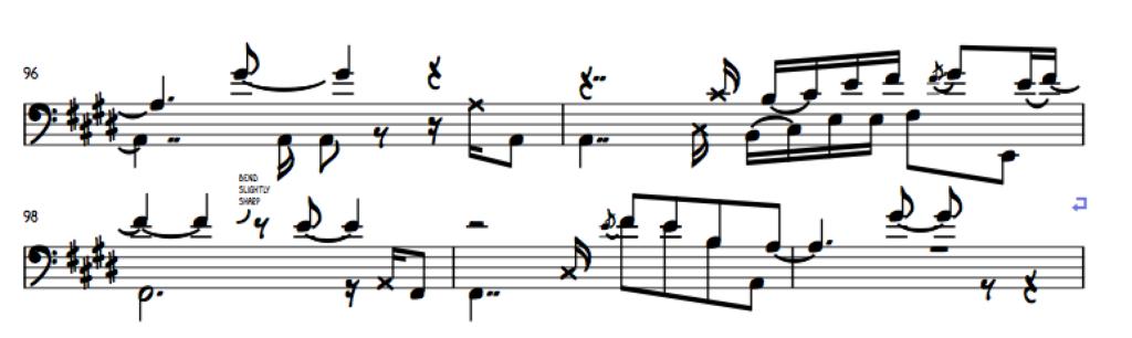 Meshell Ndegeocello The Way Bass Transcription