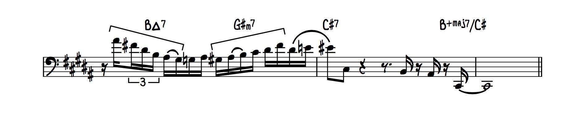 swagism chords